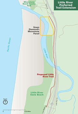 © NORTH COAST JOURNAL | MILES EGGLESTON - Little River Preferred Trail Extension.