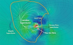 "Home to 100,000 galaxies, the Laniakea Supercluster is our new ""big picture"" home.       From Wikimedia Commons and the North Coast Journal."