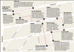 NORTH COAST JOURNAL / MILES EGGLESTON - The Chase. The information in this map was compiled through witness interviews, scanner calls and an Eureka Police Department press release.