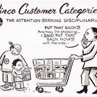Winco Customer Categories