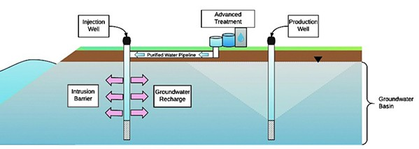REVIVED Arroyo Grande agreed to new terms for the Central Coast Blue water project, demonstrated in this graphic. - FILE PHOTO