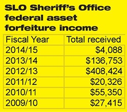 cover-forfeiture_table.jpg