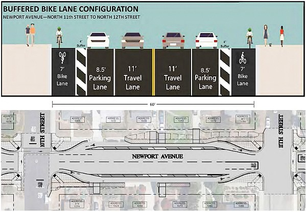 GOODBYE CURBS Grover Beach is midway through construction on Newport Avenue's bike lanes, but residents don't like the raised buffers. - SCREENSHOT FROM GROVER BEACH STAFF REPORT