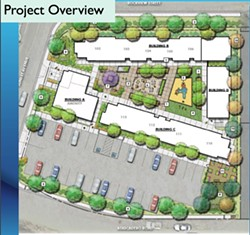 MOVING FORWARD The Morro Bay City Council rejected an appeal of a 35-unit affordable housing project on July 14. - IMAGE COURTESY OF THE CITY OF MORRO BAY