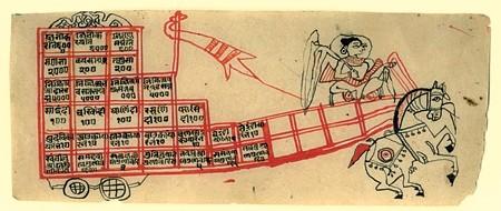 JAIN SUN :  An ink on paper yantra from Tom Knechtel's collection. - IMAGE COURTESY OF TOM KNECHTEL