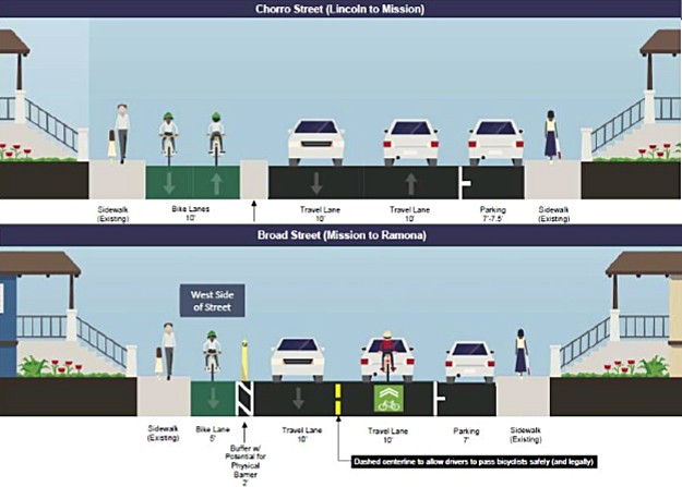 CYCLETRACK APPROVED The SLO City Council voted 3-2 to approve a protected bikeway through the Anholm neighborhood on Sept 4, which will result in the elimination of 56 on-street parking spots. - IMAGE COURTESY OF THE CITY OF SLO