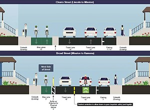 SLO approves bikeway that removes parking