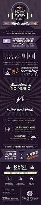 Music-impact-on-work-BY-SPACE-CHIMP.jpg