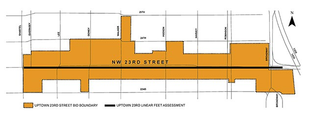 Uptown 23rd BID is roughly contained from NW 25th Street to NW 22nd Street and from Broadway Avenue to Shartel Avenue. - PROVIDED