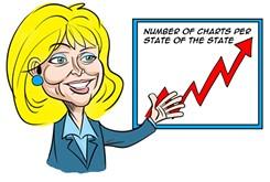 Chicken-Fried News: Chart fever