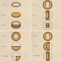 A British pancake-filling diagram from 1973 - VIA INSTAGRAM