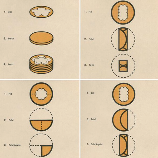 A British pancake-filling diagram from 1973 - VIA INSTAGRAM