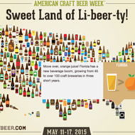 American Craft Beer Week is here - find out where and when to celebrate