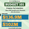 Orlando City  Council: approves of property tax hikes and armored vehicles for police