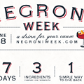 Celebrate Negroni Week in Orlando, June 2-8