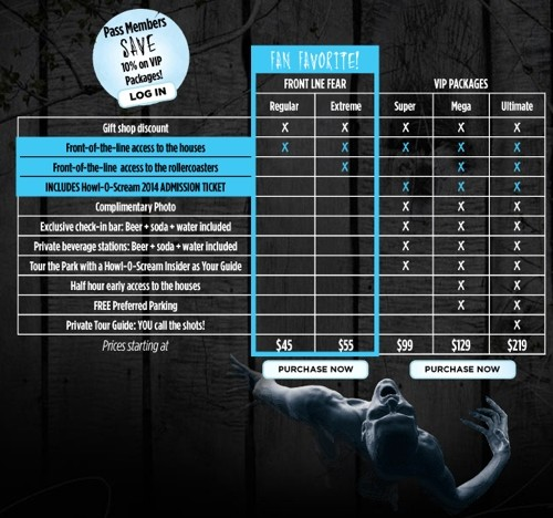 Pricing Chart For Howl O Scream VIP Packages (courtesy Busch Gardens Tampa)