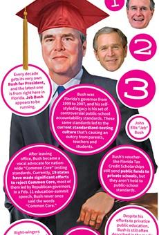 Testing, testing: Jeb Bush's education legacy