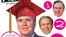Testing, testing: Jeb Bush's education legacy