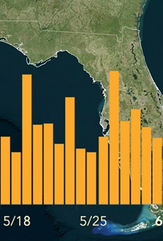 Florida just had its biggest one-day spike in new COVID-19 cases