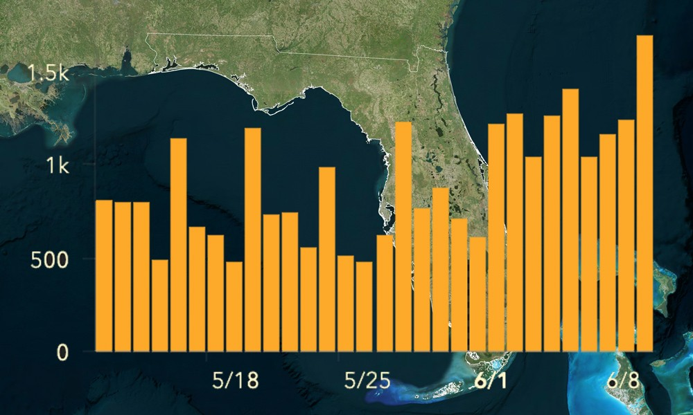 CHART SCREENSHOT VIA FLORIDA DEPARTMENT OF HEALTH, FLORIDA IMAGE VIA ADOBE STOCK