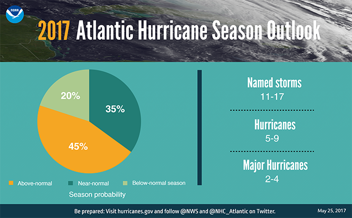 final_0523_hurricane_graphic_pie_chart-700x400.png