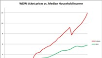 Washington Post discovers that Walt Disney World tickets are expensive