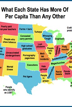 What does Florida have more of than any other state per capita? Hint: It's not Ron Jon shirts