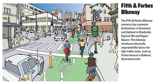 Oakland bikeway