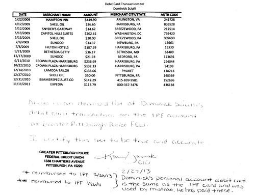 The 15 expenses made on the IPF account by Officer Dom Sciulli