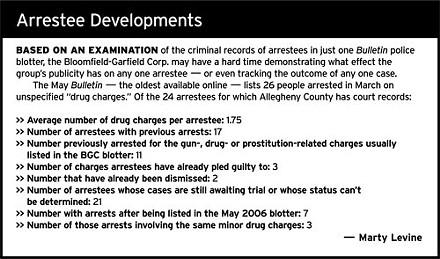 news_arresteedevelopments.jpg