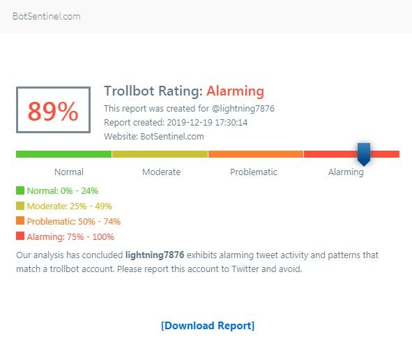 Twitter account lightning7876's trollbot rating - SCREENSHOT TAKEN FROM BOTSENTINEL.COM