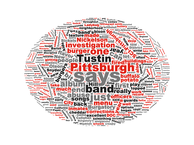 word-cloud-june30.png