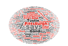Word Cloud: Issue June 30-July 6, 2011