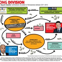 Want to privatize schools? You might want to buy up an election cycle or two first.