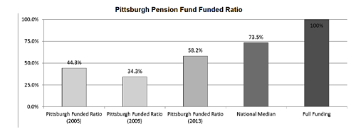 pgh-pension-fund.png