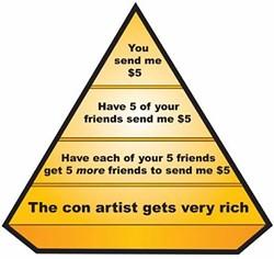 pyramid_scheme_graphic.jpg