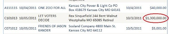 Sinquefield's gift dwarfs other campaign contributions made in Missouri this week.