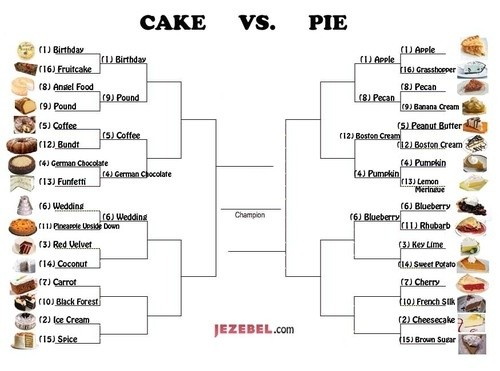 See? Here's a bracket everybody can get behind. - IMAGE SOURCE