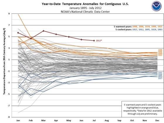 Temp_Average_all_years.jpg