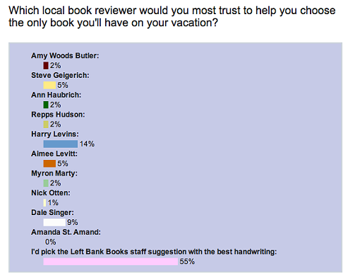 Slay_Books_Poll_Cropped.png