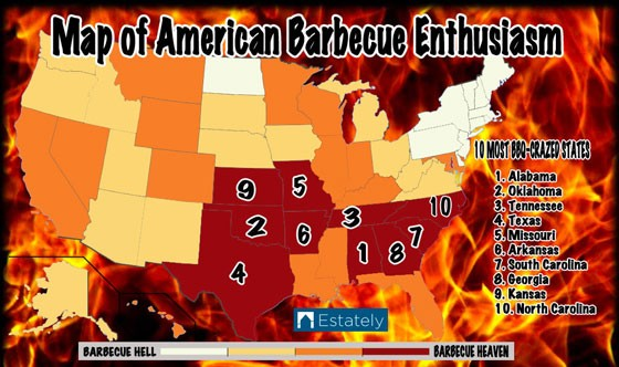 We're in barbecue heaven! | Courtesy Estately