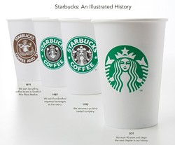 A new size and a new logo (above) are among the changes at Starbucks. - STARBUCKS