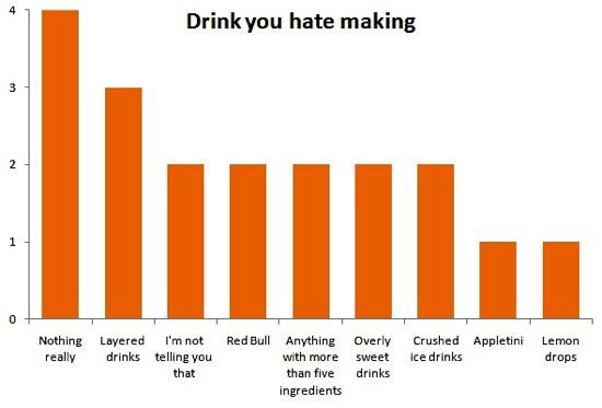 drinkhatemaking.jpg