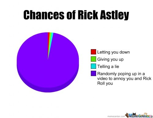 ChancesRickAstley.jpg
