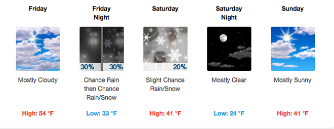 The National Weather Service calculates the odds.