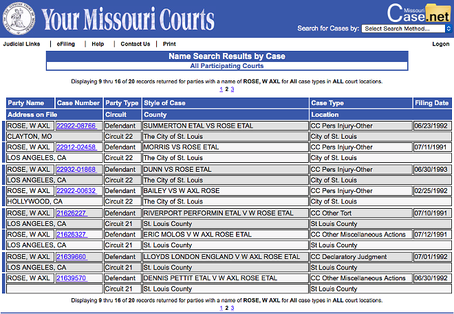 Click over to the Missouri state database, CaseNet, to see all twenty court cases eventually filed against Rose that stemmed from the incident, most of which were personal injury claims. (Search FIRST NAME: W - MIDDLE NAME: Axl - LAST NAME: Rose)