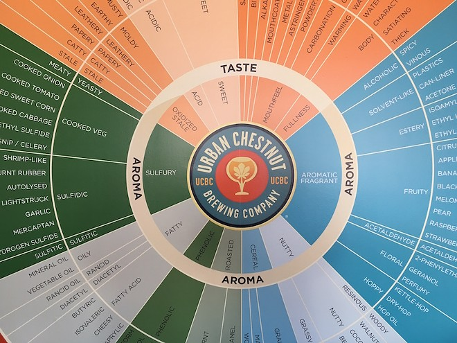 Good field notes require thinking through both taste and aroma; the U.R.B's wheel breaks it down. - PHOTO BY EMILY MCCARTER
