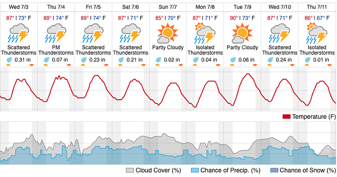 Why, God? Why? - SCREENGRAB VIA WUNDERGROUND.COM