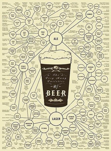 beerstyles.jpg