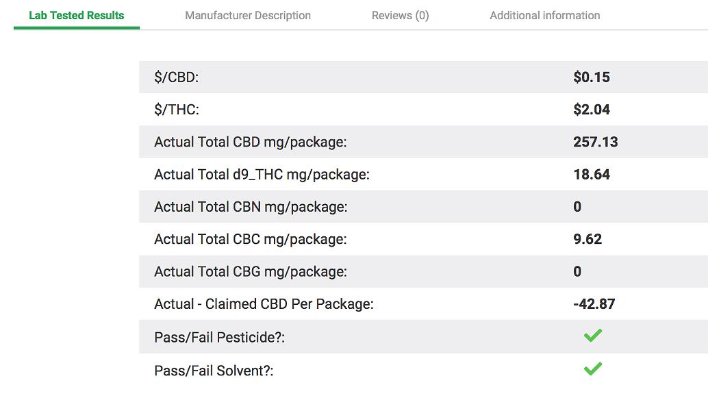 12_endoca_110_mg_raw_cbd_capsules_medium.png